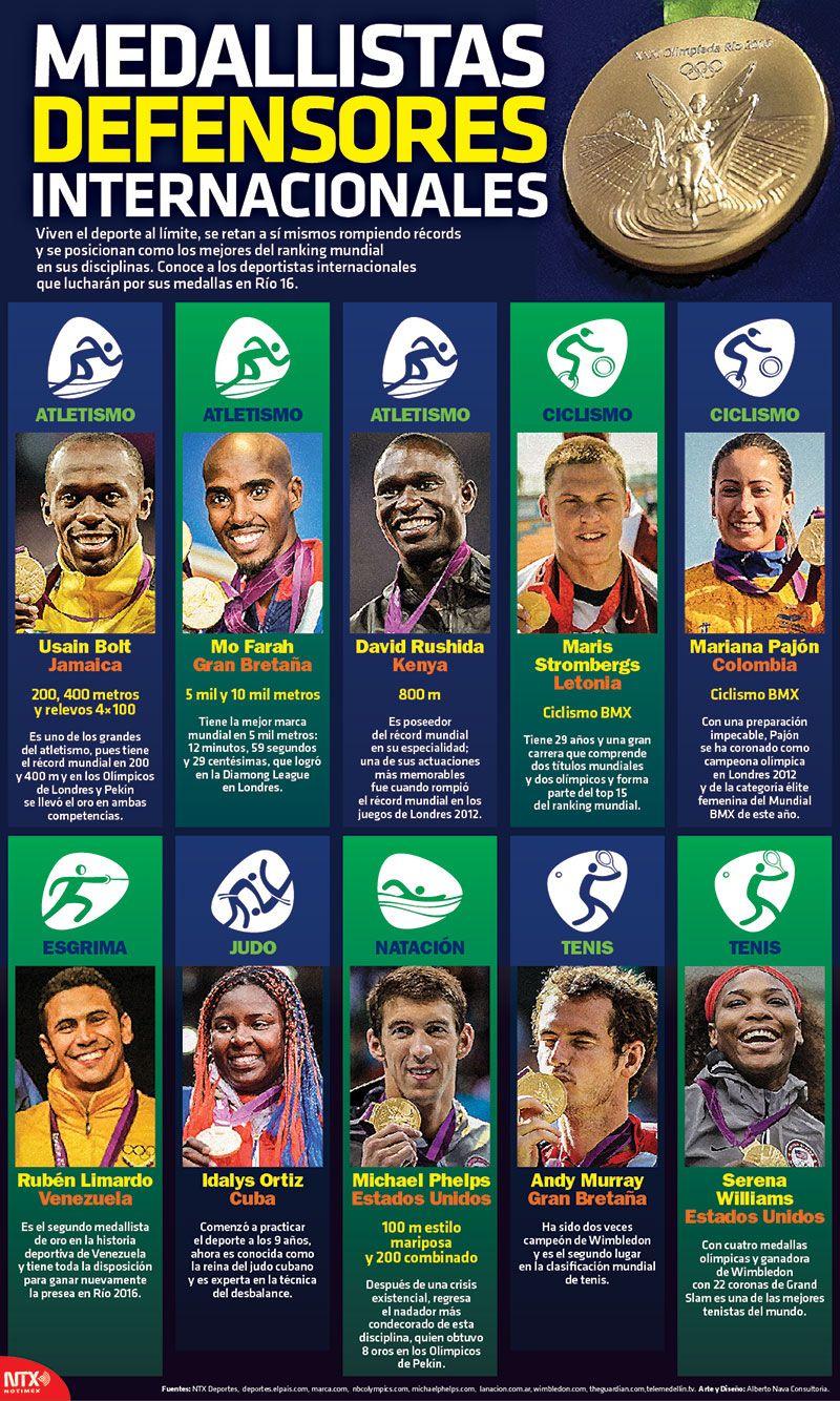 Medallistas defensores internacionales