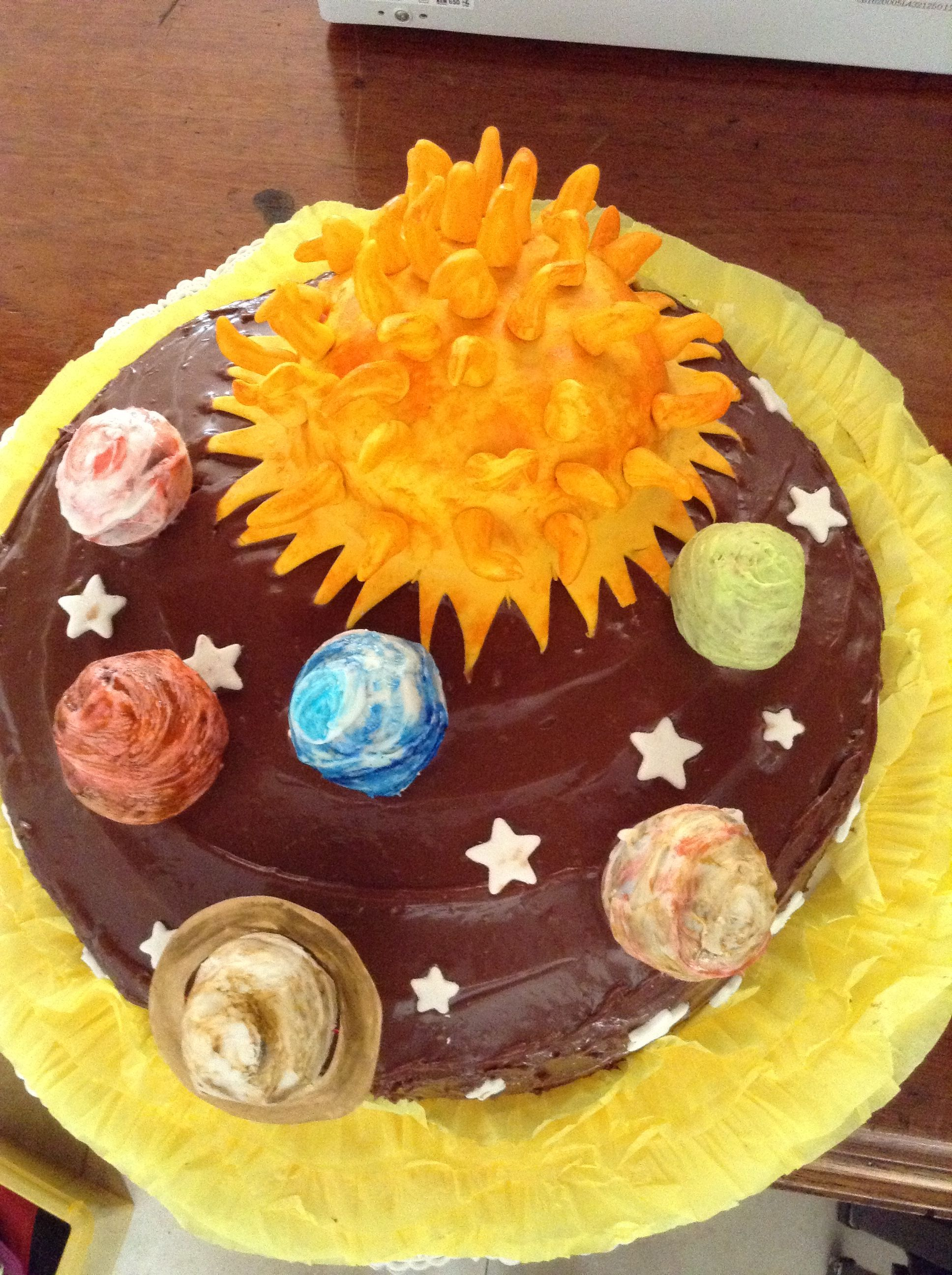 Solar System Cake Recipes - Pics about space