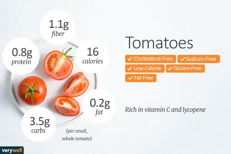 What Nutrients Do Tomatoes Provide Tomato Calories Tomato Nutrition Food Facts