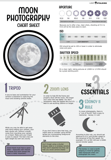 How To Photograph The Moon (With 10 Great Examples) Moon Photos
