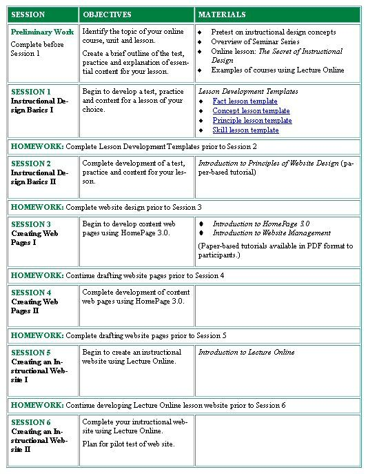 Blank Course Syllabus Template - Invitation Templates Designsearch