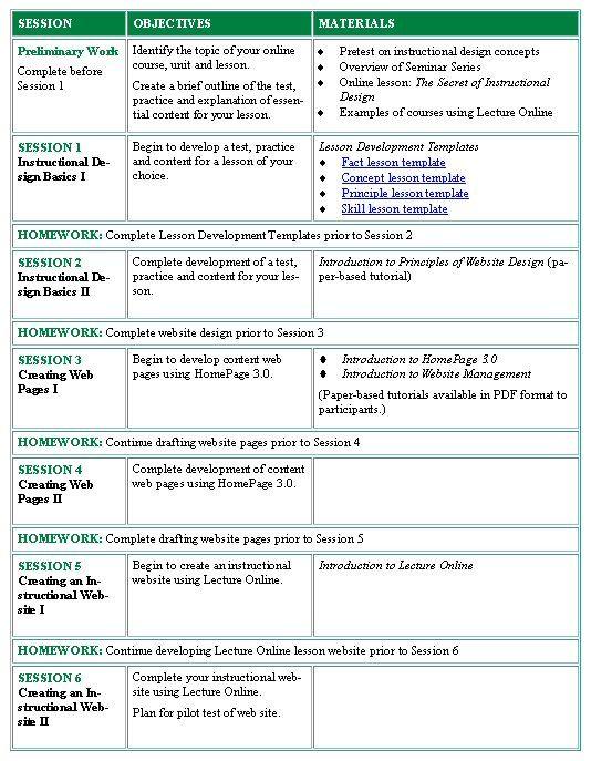 Blank Course Syllabus Template Invitation Templates Design Syllabus Template Course Syllabus Syllabus