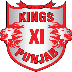 Kings Xi Punjab In 2020 Chennai Super Kings Ipl Kolkata Knight Riders