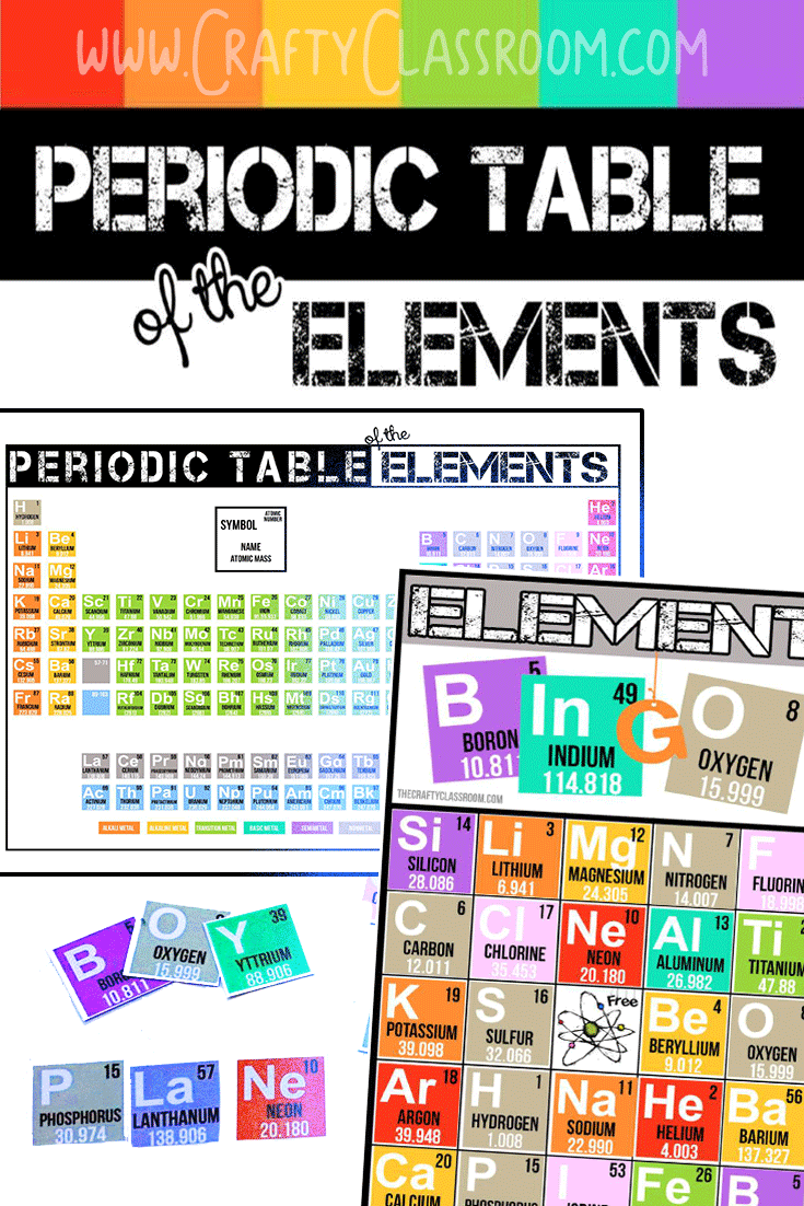 Periodic table of the elements activity pack fun hands on periodic table of the elements activity pack fun hands on activities for learning urtaz Images