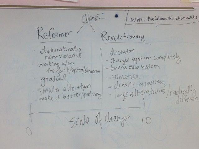 5th grade social studies essay
