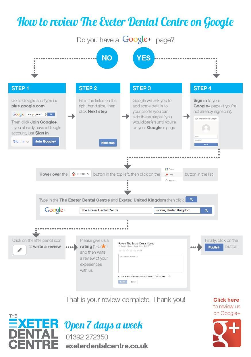 Easy peasy Google+ Review 'how-to' guide!! | #exeter #dentist | Easy