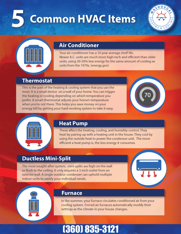 Here Are Some Of Our Most Requested Products Visit Washougalhvac