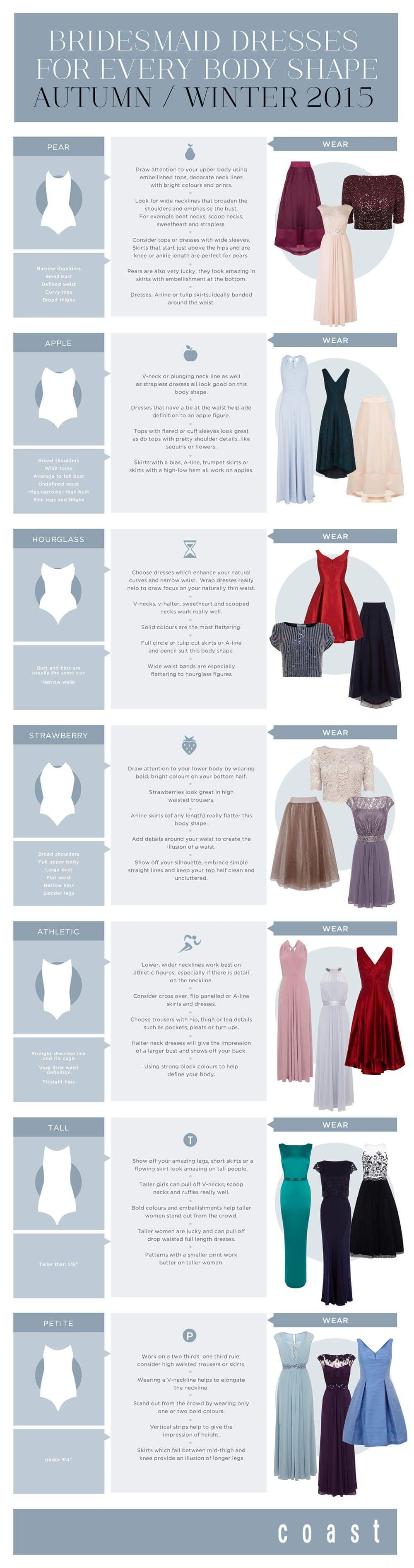 Wedding dress for body type  Bridesmaid Dresses For Every Body Type  Weddings Hair u Style