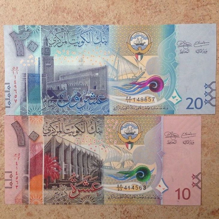 New Design Of Kuwaiti Dinar What Do