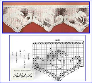 Barrado Morango Diagrama De Croche