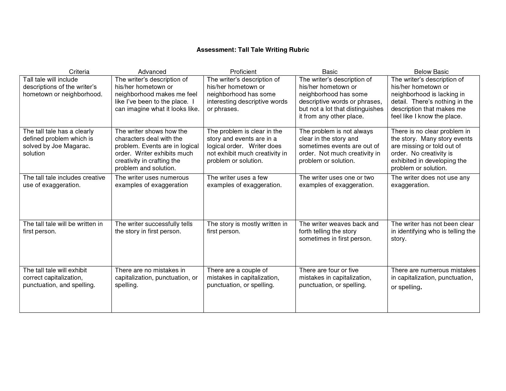 Tall Tale Writing Rubric