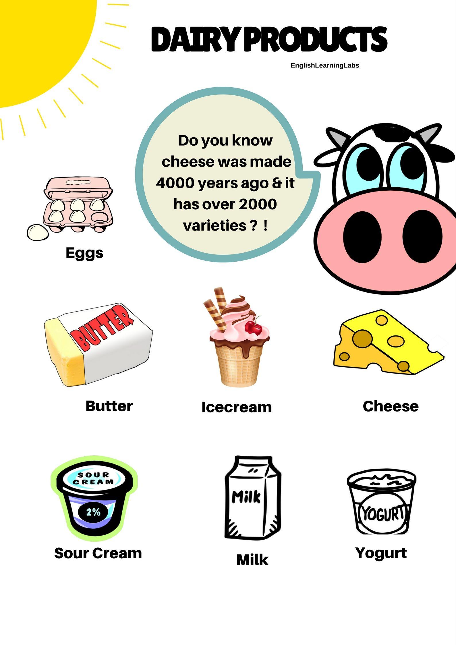 Dairy Product List Esl Efl