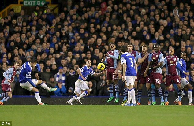 1 February 2014 Kevin Mirallas places his free kick into the corner of the Villa net to secure victory