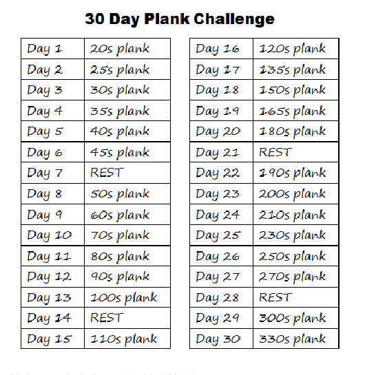 30 day squat challenge results google search i workout for Plank workout results
