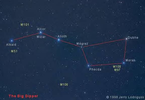 THE BIG DIPPER STAR MAP..7 | Star Light Star Bright