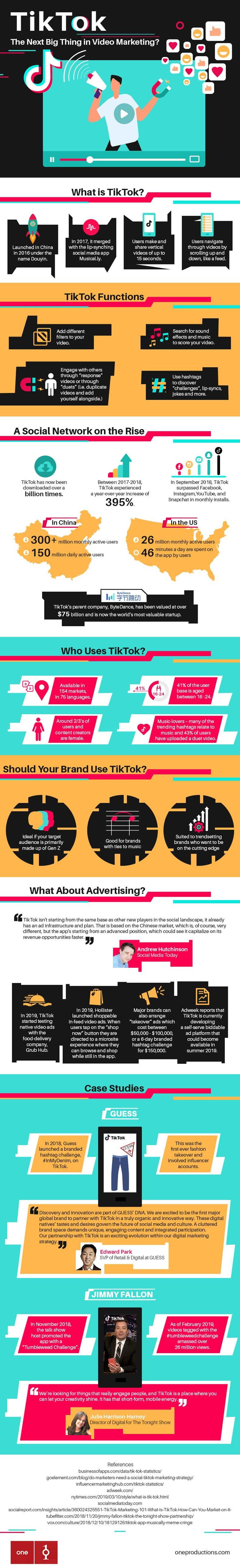 Tiktok The Next Big Thing In Video Marketing Infographic Video Marketing Infographic Infographic Marketing Social Media Infographic