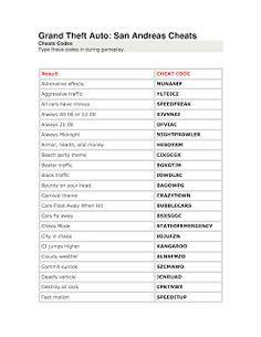 Image result for gta san andreas cheats | cheats of GTA | San,reas