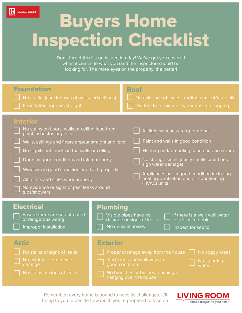 Home Inspection Checklist | Buyers Home Inspection Checklist Home Improvements Pinterest