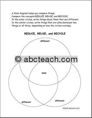 Venn diagram reduce reuse recycle abcteach reduce reuse venn diagram reduce reuse recycle abcteach ccuart Gallery