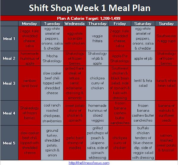 DonT Ignore The Shift Shop Meal PlanSamples Included For Best