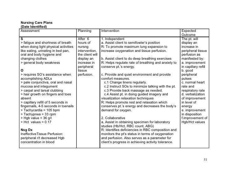 Nursing Care Plan For Dementia Nursing Care Plan