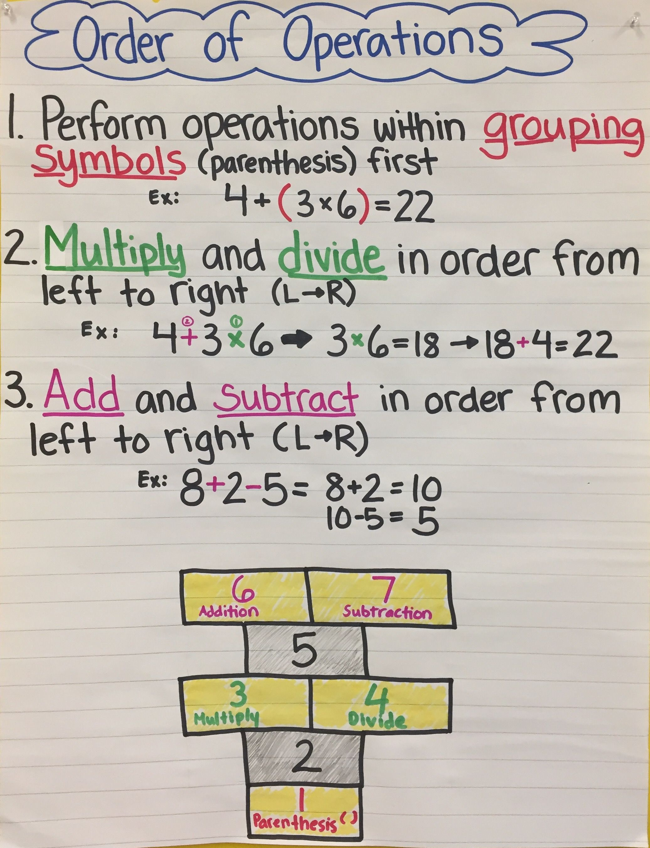 small resolution of Order Of Operations Worksheets For 5th Grade   Printable Worksheets and  Activities for Teachers