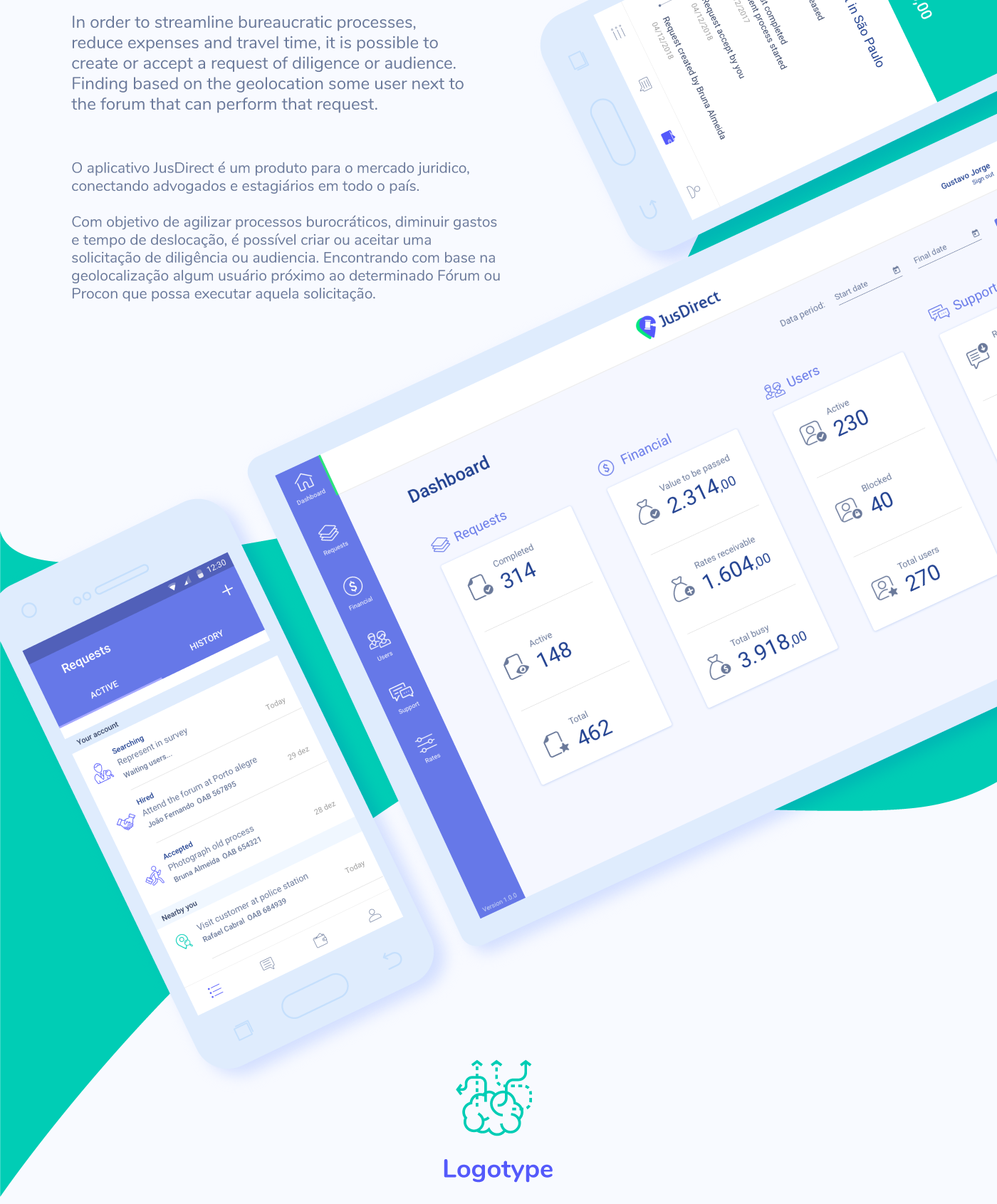 Jusdirect Mobile App Dashboard Web On Behance Mobile App Mobile App Design App Design