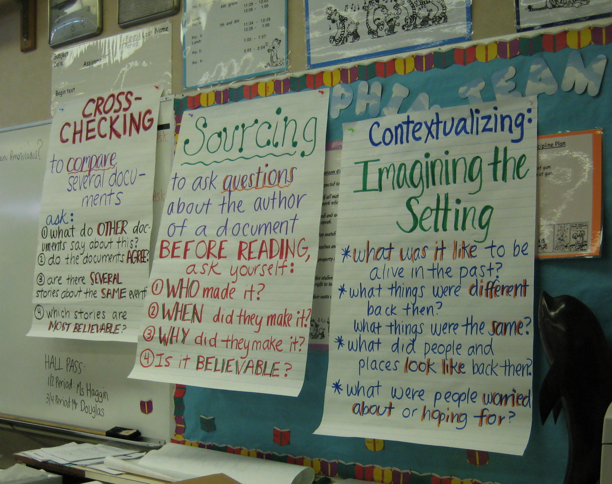 Historical Thinking Anchor Charts Sourcing