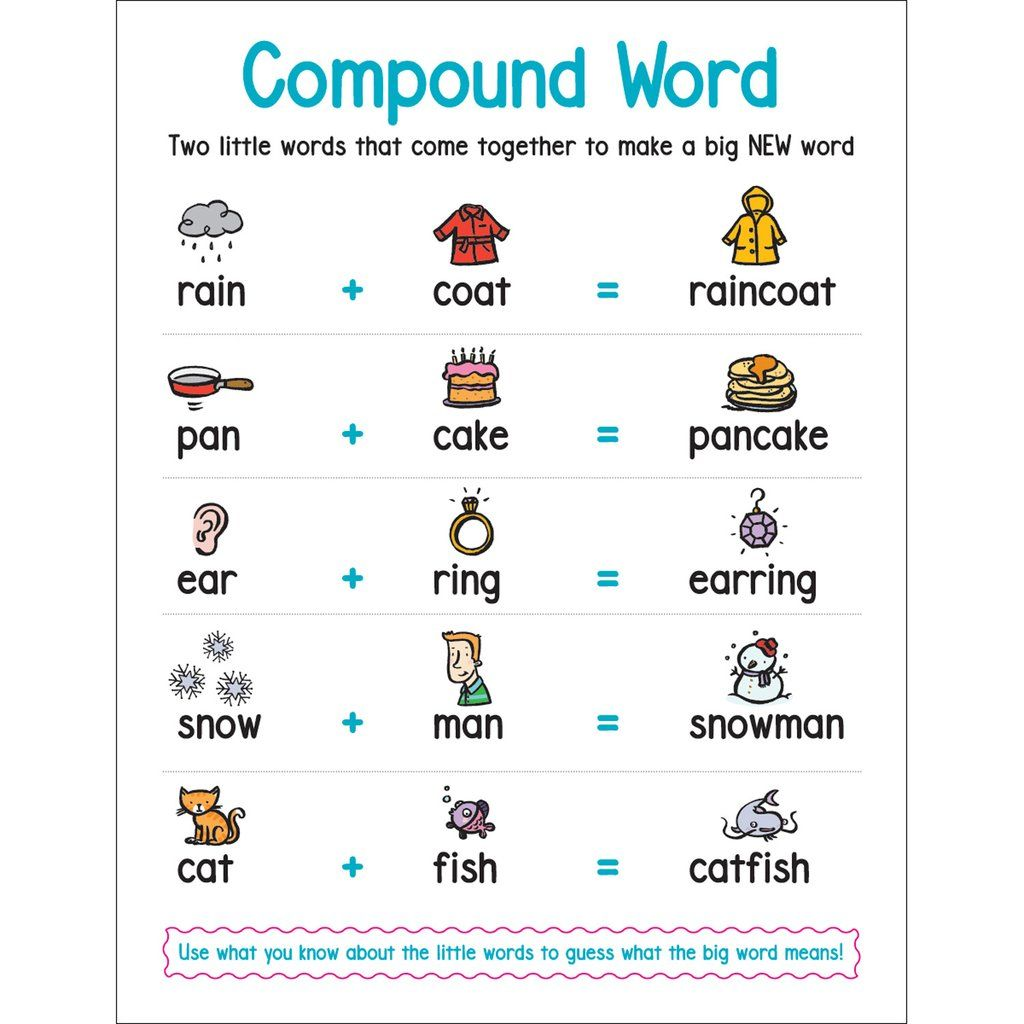 Anchor Chart Compound Word In