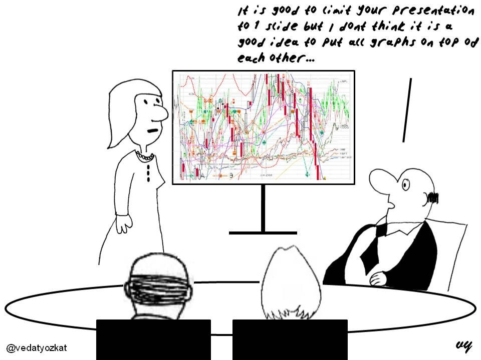 Business Cartoons - Presentation Business Cartoons by VY