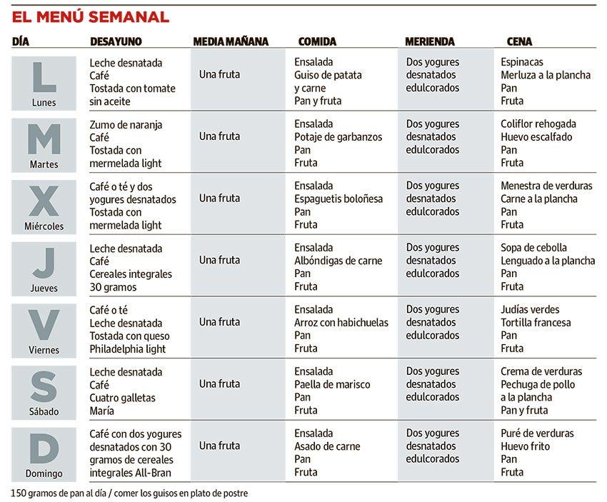 Mayonesa dieta disociada menu