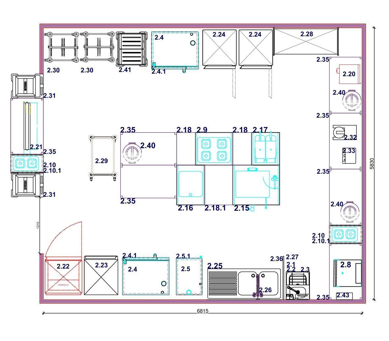 طراحی آشپزخانه صنعتی Di 2021 Hidup Sehat Teknologi Hidup