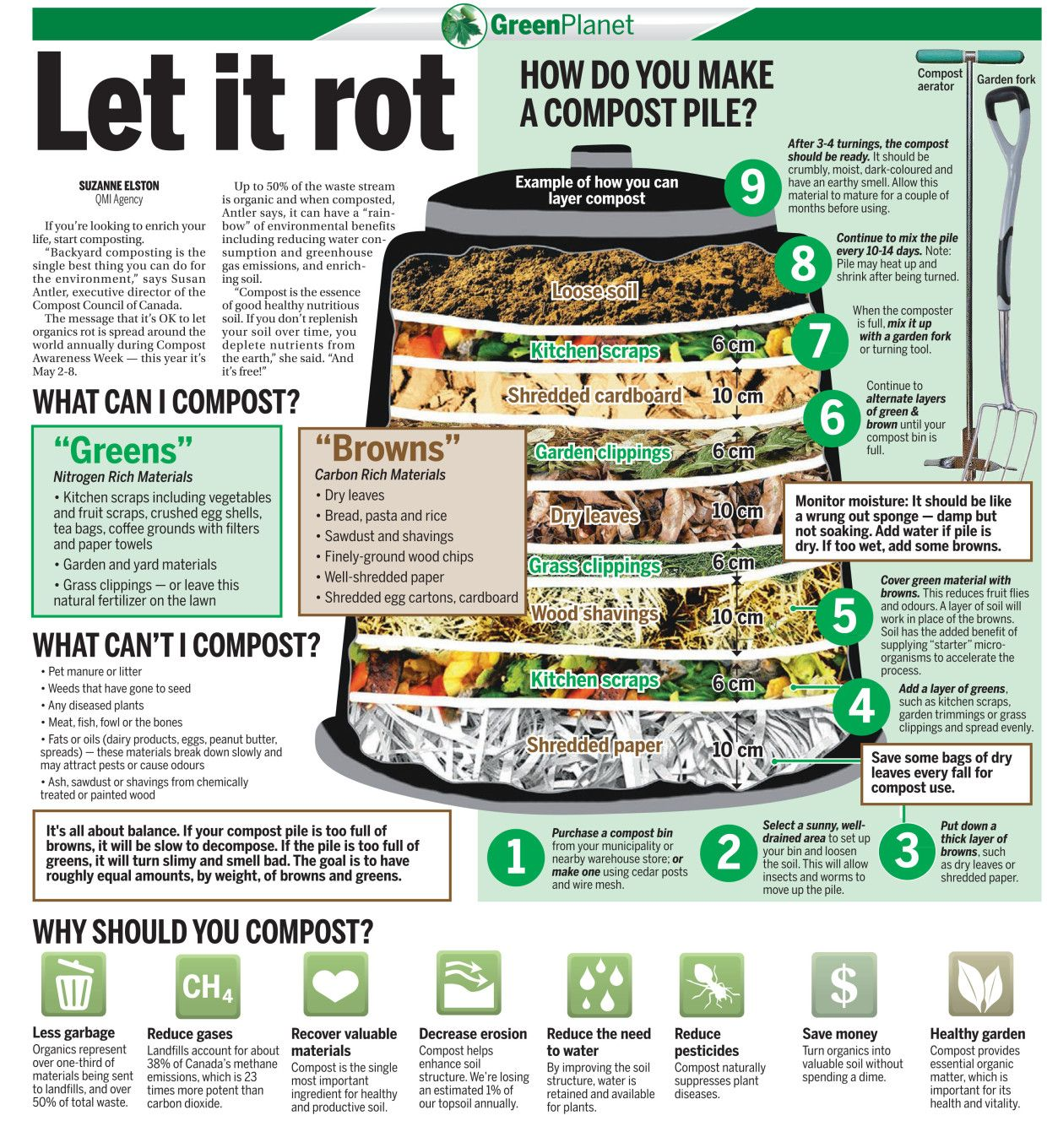 Let It Rot: How Do You Make A Compost Pile?