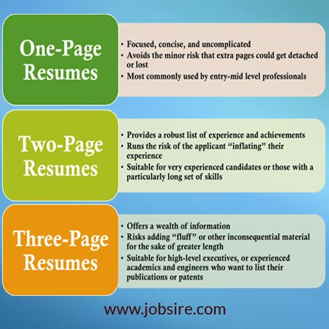 Resume writing tips #Resume jobsire Pinterest - margins for resume