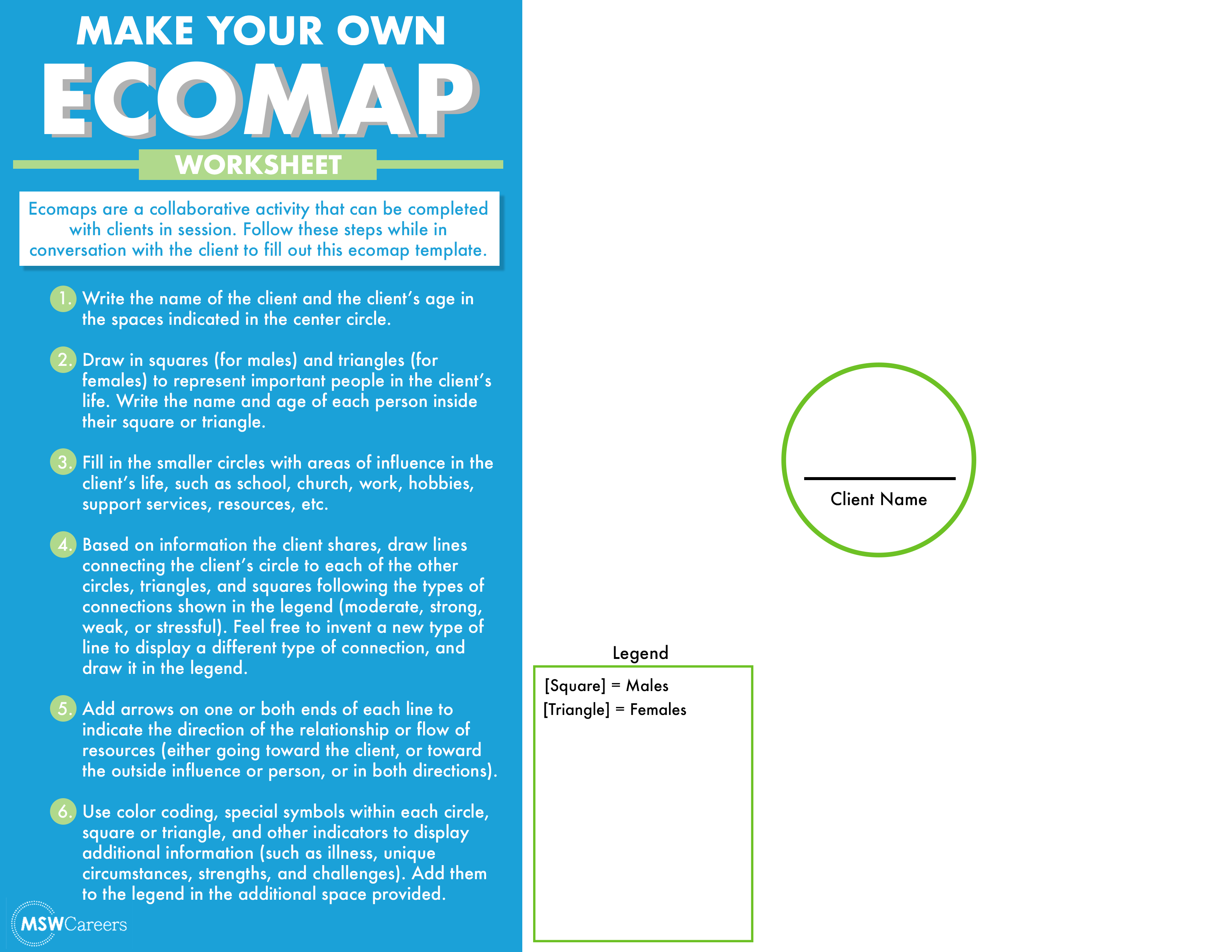 The Ecomap A Social Work Assessment Tool