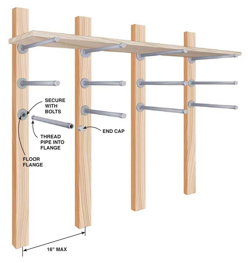 Storing lumber lumber storage shelving and wood screws for Plan storage racks