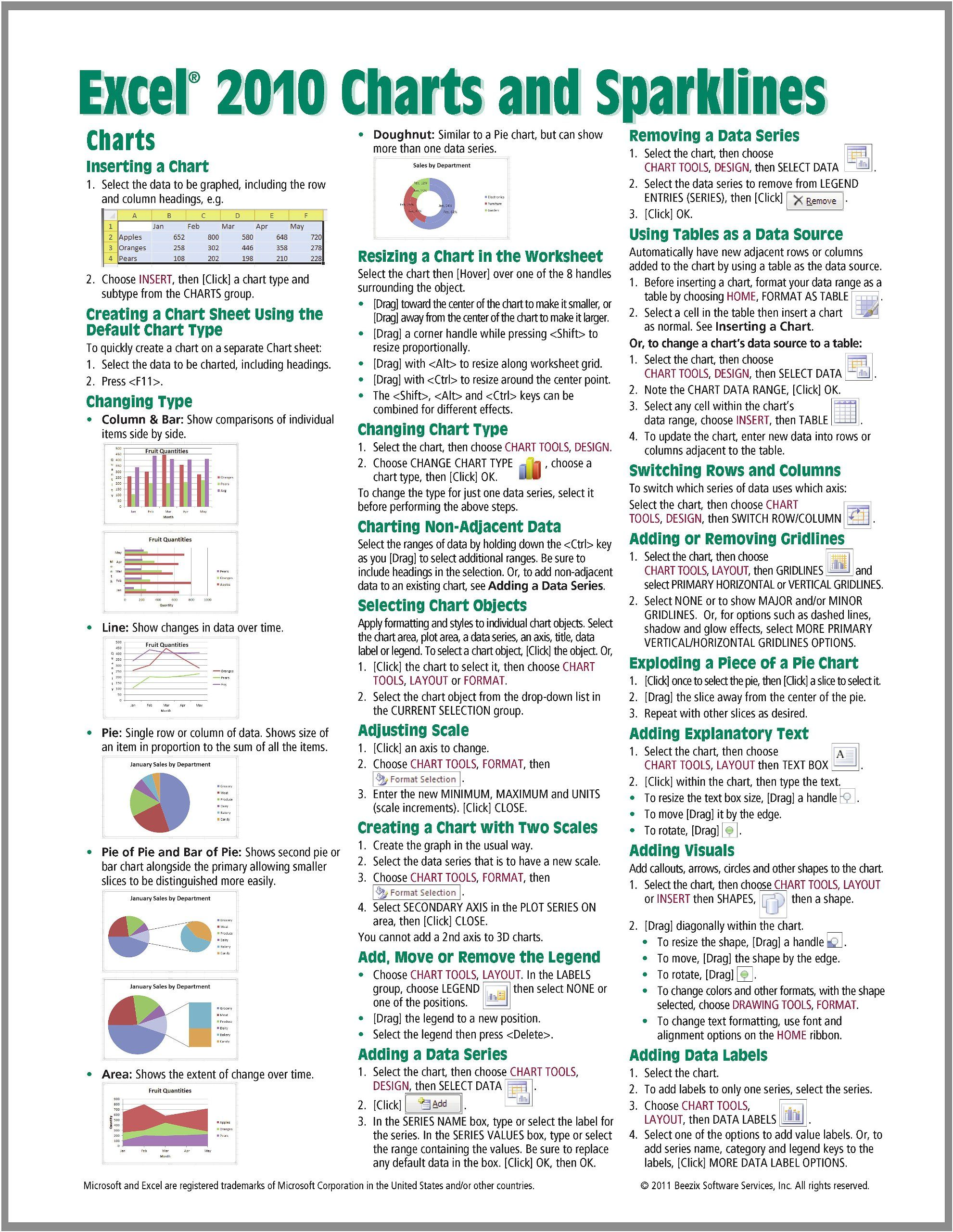 Microsoft excel 2010 charts sparklines quick reference guide microsoft excel 2010 charts sparklines quick reference guide cheat sheet of instructions tips geenschuldenfo Choice Image