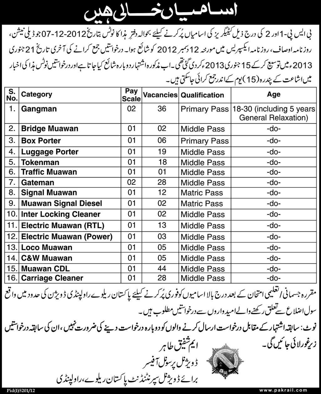 government jobs in pakistan today, government jobs in