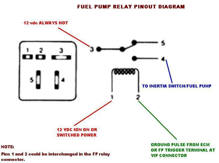 Ford Fuel Pump Relay Wiring Diagram Bookingritzcarlton Info In 2020 Ford Relay Diagram