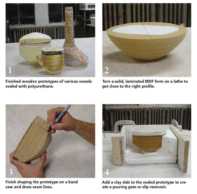 Free Pdf Download Molds Make It Possible To Repeat Patterns And Forms For A Variety Of Reasons For Thousands O Making Plaster Molds Ceramic Molds Mold Making