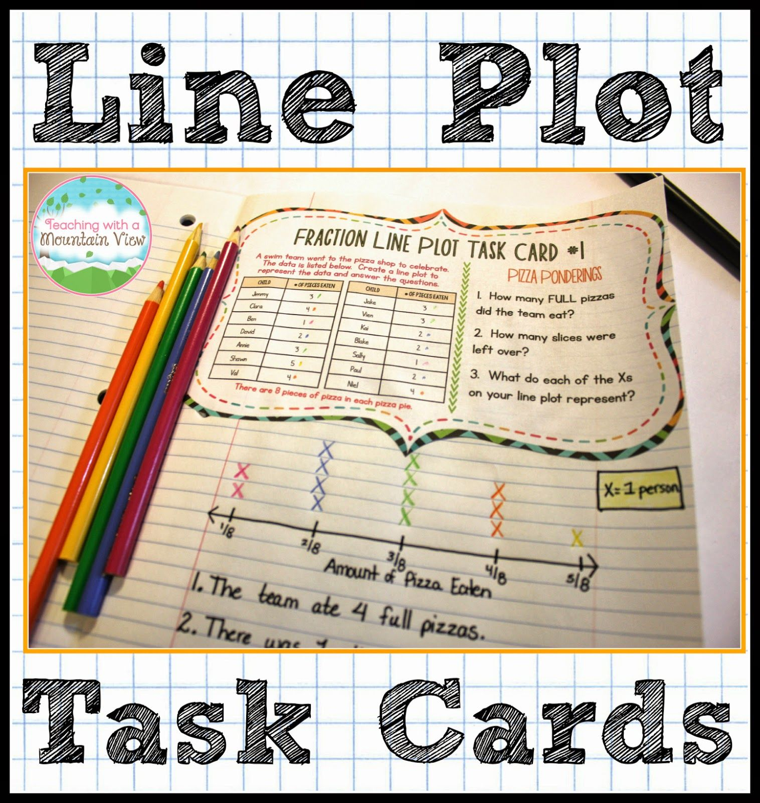 Line Plot Activities And Resources Teaching With A Mountain View Plot Activities Homeschool Math Education Math [ 1600 x 1516 Pixel ]