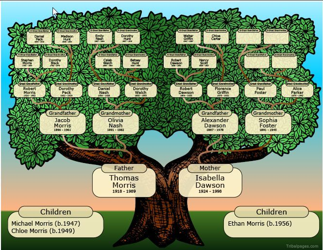 Google image result for httptribalpagesimagesdecorative finding a free family tree template can be a tedious task whether it is for a school project or for tracing your familys genealogy family trees are an maxwellsz