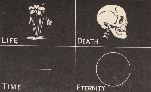 The universe is full of hard questions.  Consider this diagram your very own metaphysical cheat-sheet.