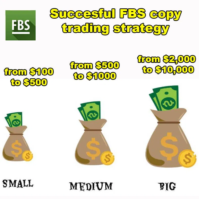 How to turn 1000 into a million in forex all india debt and investment survey 2021 1040