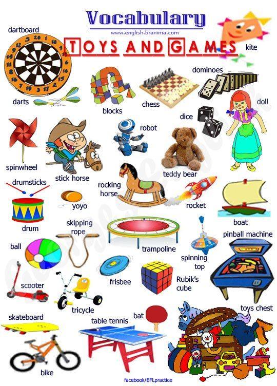 English Vocabulary Toys And Games English Vocabulary