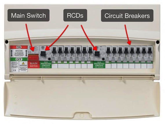 f730f6d0bce3924660ded57acd966c91 fuse board installation & rcd upgrades your fuse board usually
