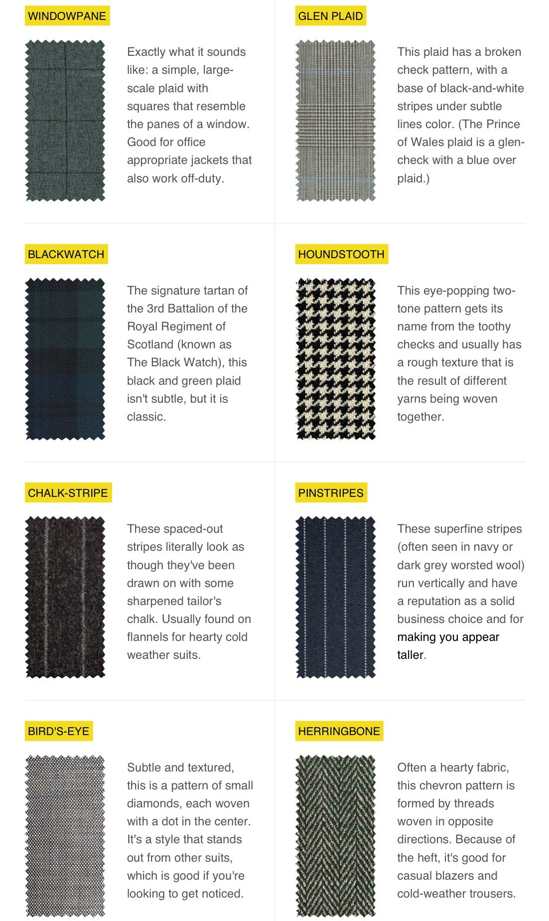 Fabric Pattern Guide Fashion Vocabulary Fashion Terms Pattern Fashion