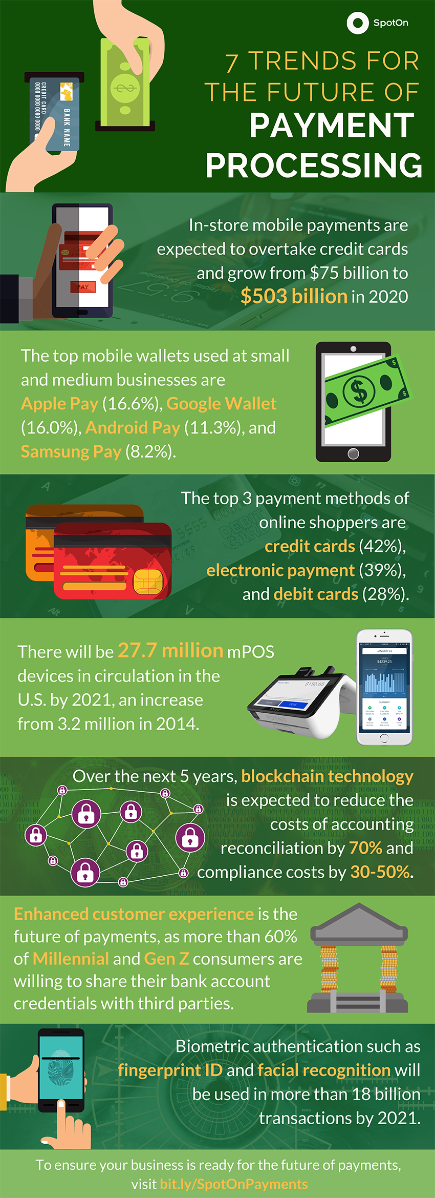 What is the Future of Mobile Payments? Read This