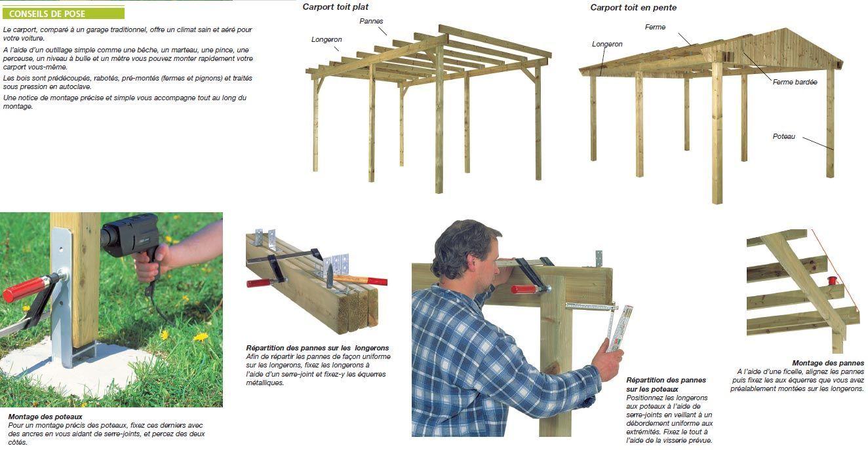 Abris En Bois A Monter notice pour monter son carport en bois | carport bois, abri