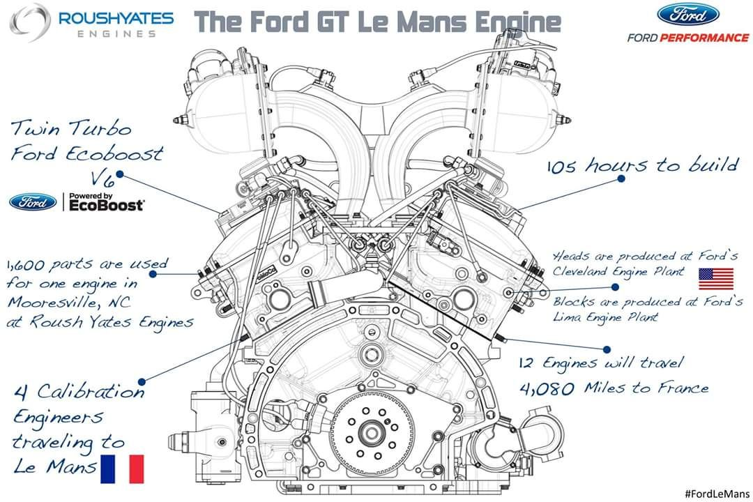 2016 Ford Gt Roushyates Lemans Race Engine Ford Gt Ford Gt Le